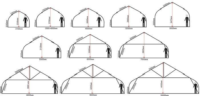 Поликарбонат: цена, размеры для теплицы, сотового, монолитного