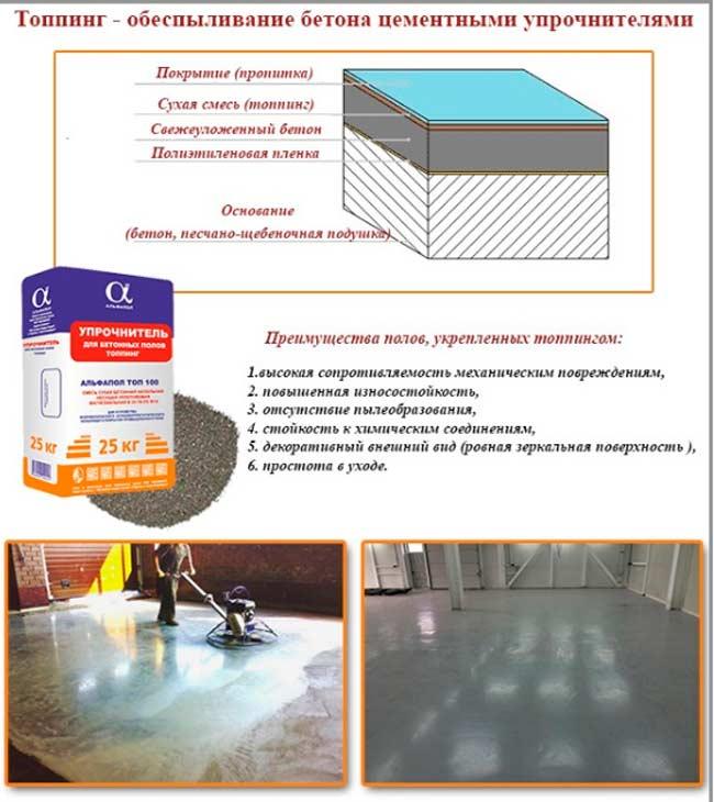Что такое топпинг бетонного пола?