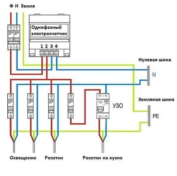 Схема электропроводки в гараже — советы по планированию