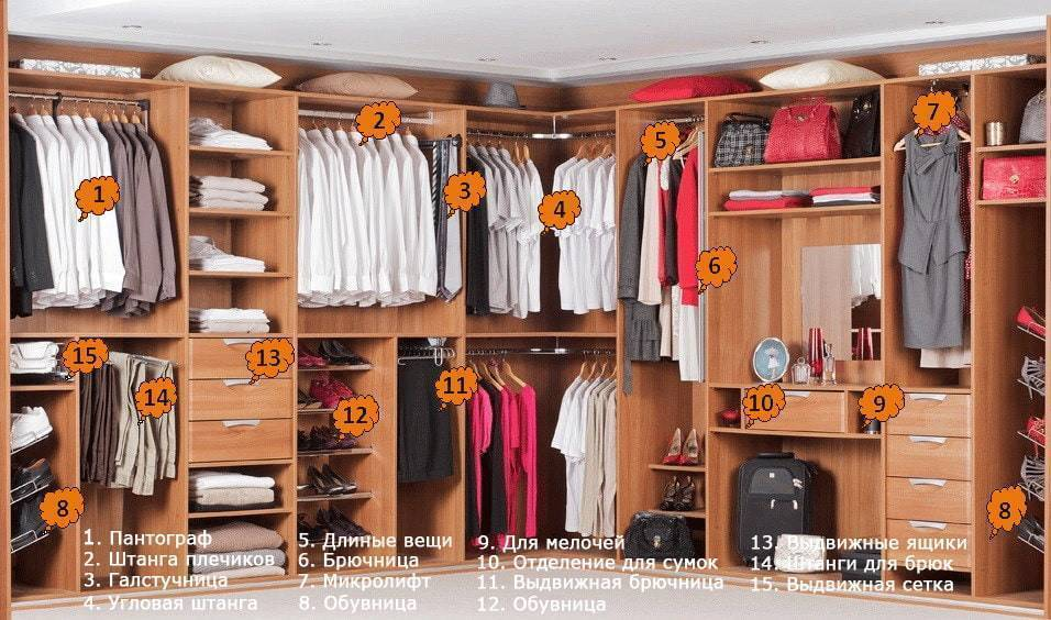 Выдвижной шкаф – обустройство кухни и комнат функциональной мебелью (91 фото-идей)