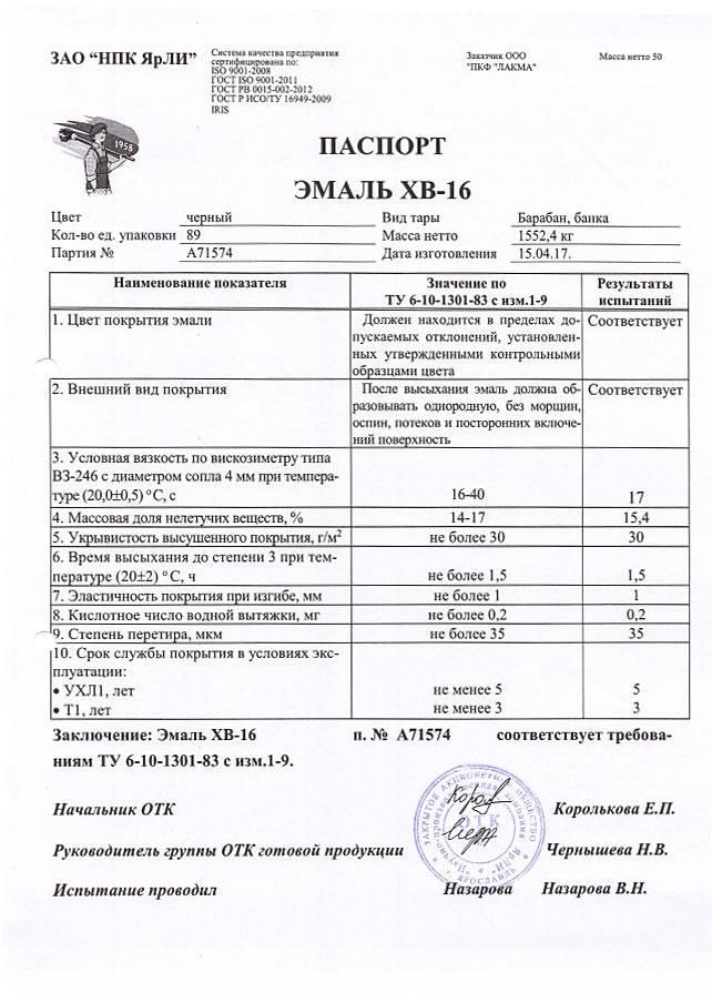 Свойства и правила применения эмали хв-124