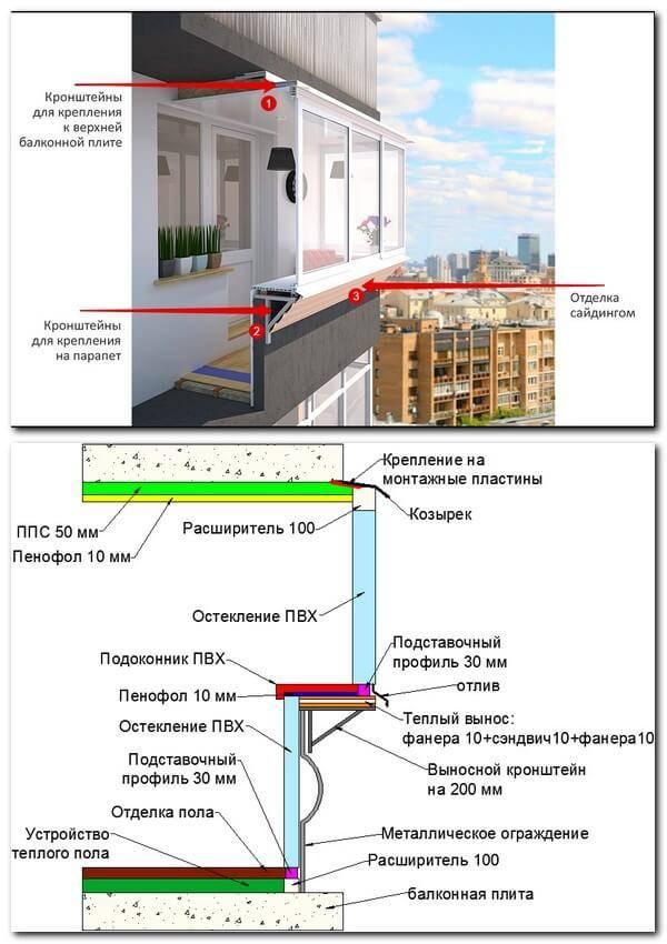 Увеличение площади балкона, юридические аспекты