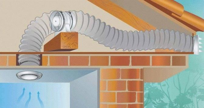 Как правильно организовать вентиляцию в ванной комнате