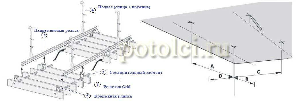 Подвесы для гипсокартона: размеры и виды подвесов