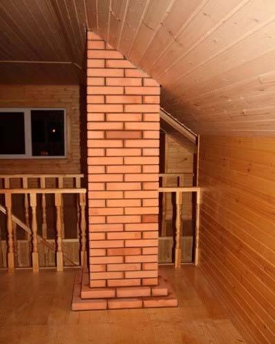 Установка дымохода через стену