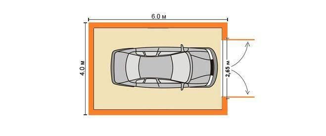 Размеры гаража: стандартные параметры гаража для легкового автомобиля, какой должна быть минимальная ширина, оптимальный размер