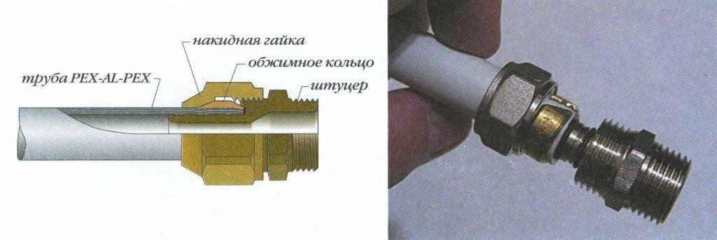 Монтаж металлопластиковых труб для водопровода своими руками технология, инструменты и способы
