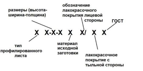 Профнастил с21 — технические характеристики, описание, цена