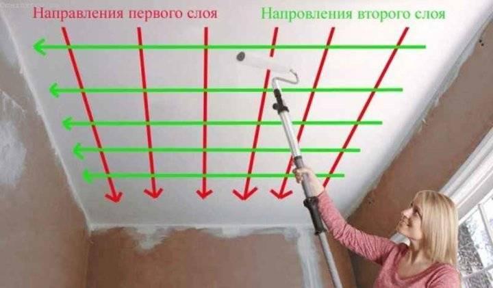 Чем разбавить водно дисперсионную краску
