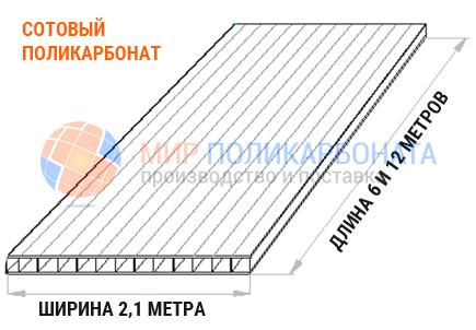 Стандартные размеры листа поликарбоната: ширина и длина