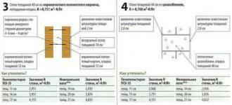 Пенопласт псб с 25: технические характеристики - твойдомстройсервис.рф