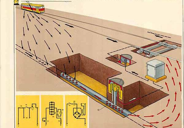 Протекторная защита металлов от коррозии — особенности