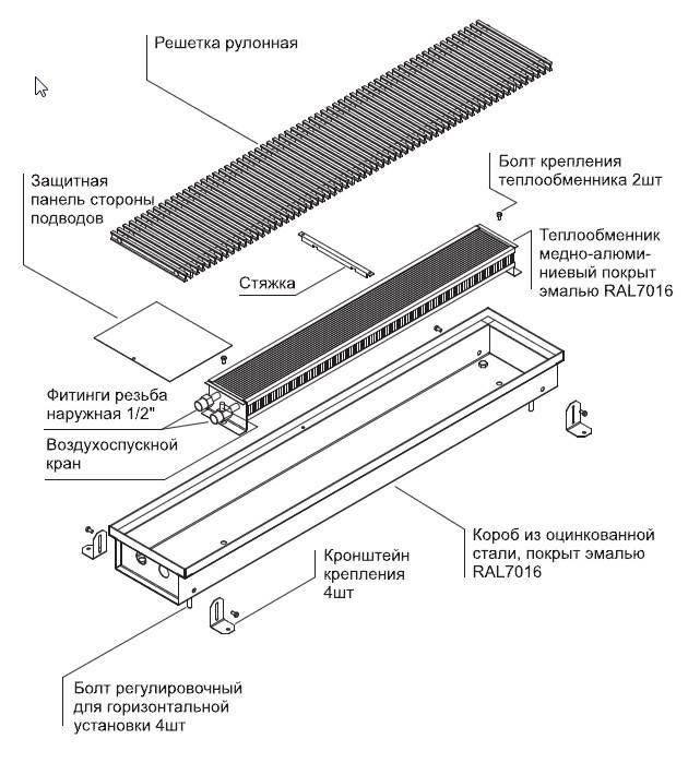 Калькулятор расчета мощности конвектора по площади помещения