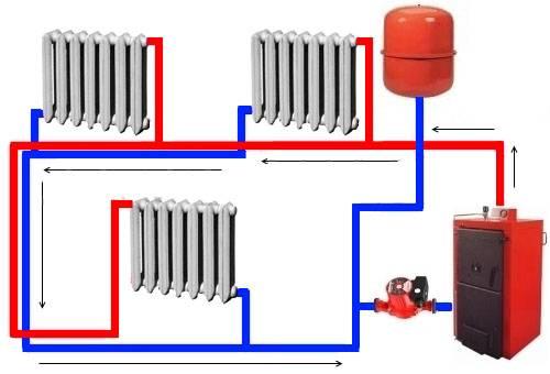 Отопления гаража – фото лучших систем и профессиональных решений по их установке
