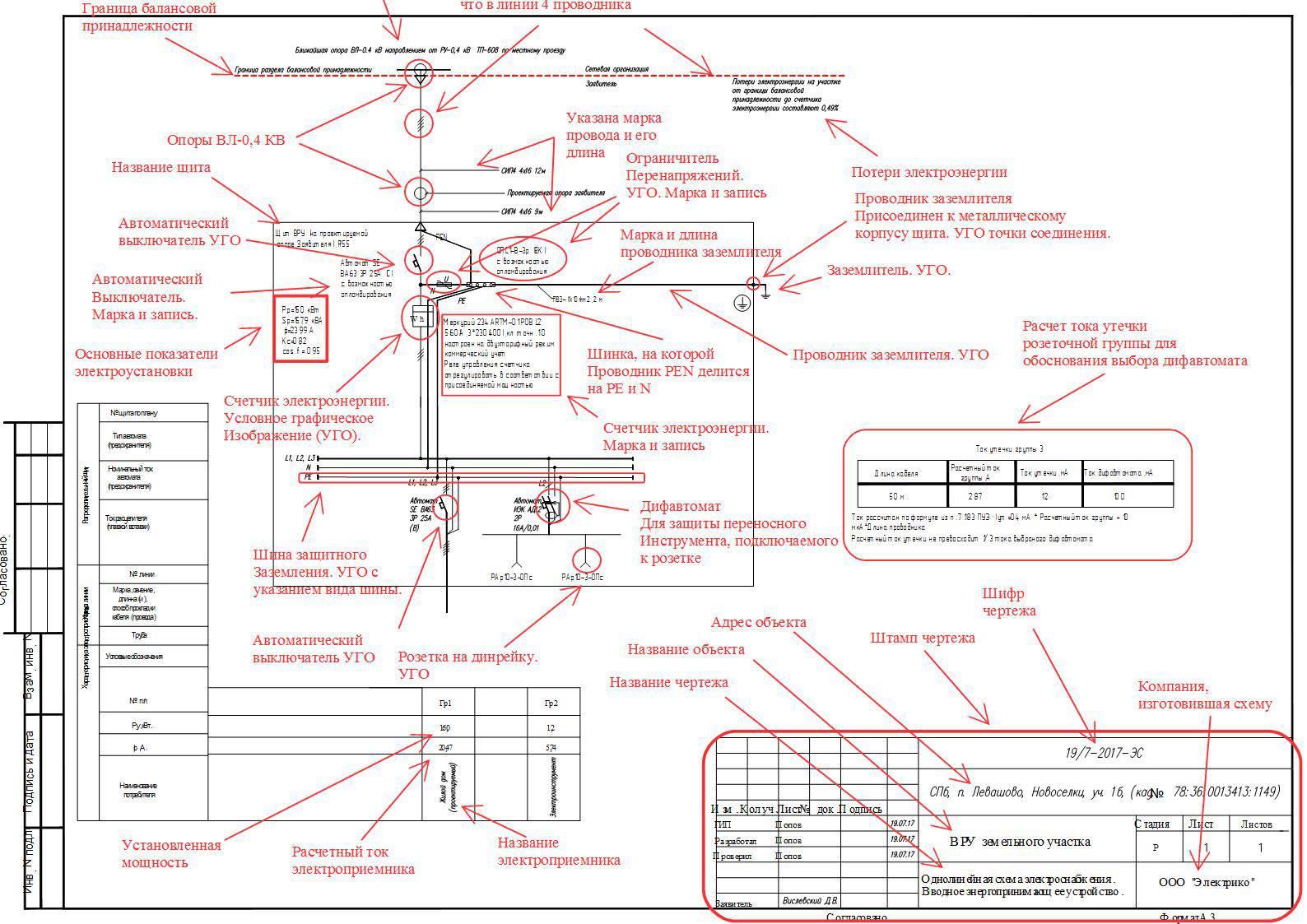 Подключение 380 вольт в частном доме схема