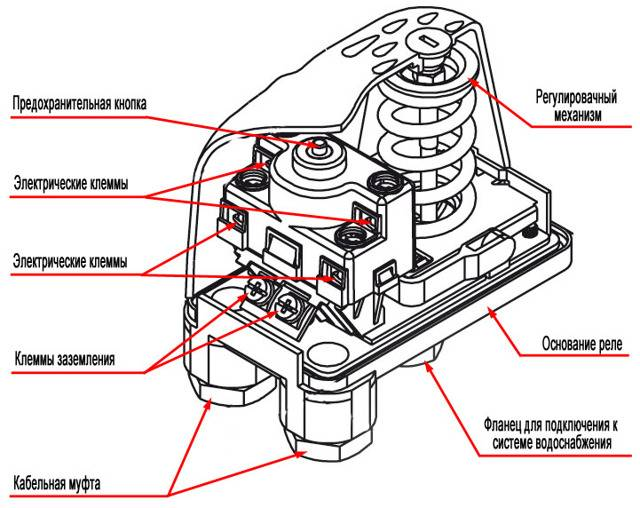Датчик сухого хода для насоса схема подключения - лучшее отопление