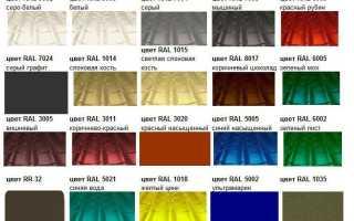 Виды металлочерепицы для крыши в зависимости от основы, профиля и полимерного покрытия + фото