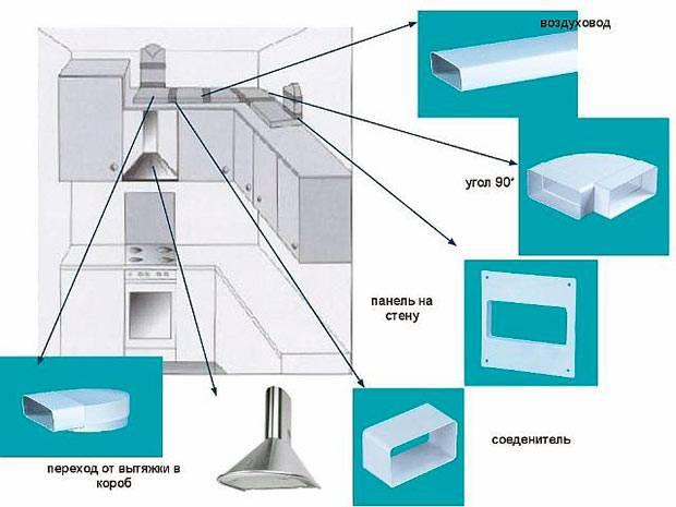 Установка наклонной вытяжки на кухне: правила и советы