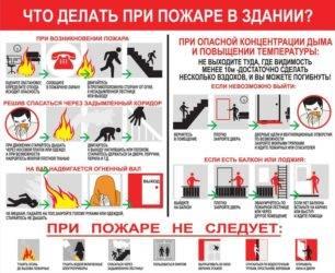 Что делать при пожаре: инструкция к действиям