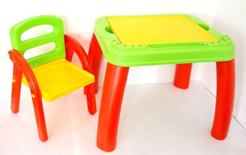 Пластиковый стол: 105 фото идей как выбрать и советы как применить в современном дизайне интерьера