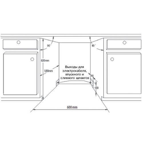 Размеры кухонных шкафов — оптимальные габариты для уютной кухни