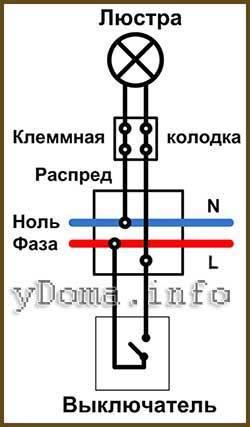 Установка светодиодного уличного прожектора с датчиком движения – самэлектрик.ру