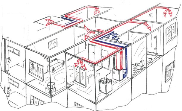 Способы устройства вентсистем многоквартирных жилых домов