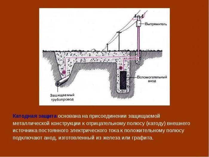Лекция по теме: «защита металлов от коррозии» учебные вопросы