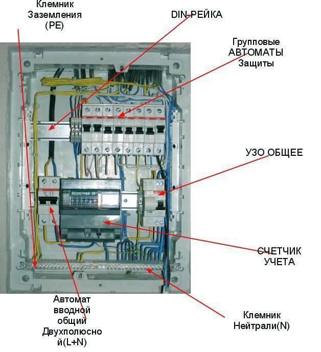 Схема электропроводки (электроснабжение) частного дома, квартиры своими руками | o-builder.ru