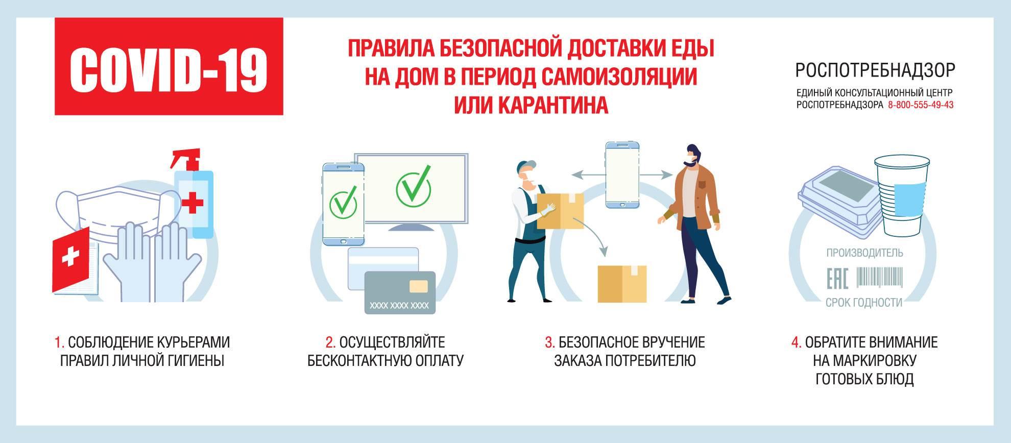 Как очистить воздух от коронавируса и какие приборы могут это сделать - hi-news.ru