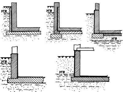 Битумный праймер: расход материала и особенности применения