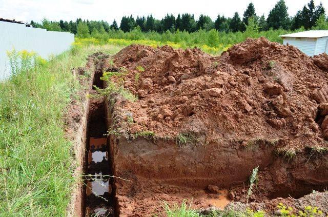 Дренаж участка: лучший способ защиты от ливневых и талых вод ⋆ domastroika.com