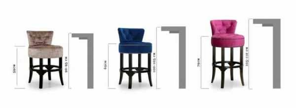 Полубарные стулья: стандарт размеры и высота полубарной стойки и кресла для кухни, деревянные стол и венский табурет