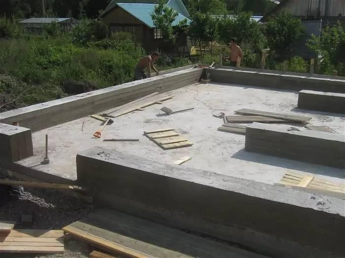Какой лучше выбрать фундамент под грунт и тип дома
