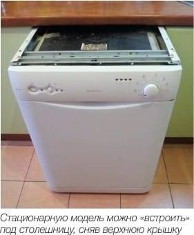 Маленькая посудомоечная машина — как выбрать под раковину, отдельностоящую, настольную и встраиваемую