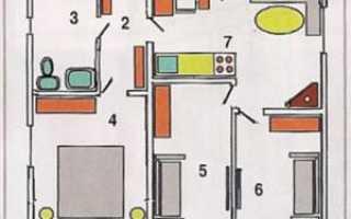 Во сколько обойдется строительство дачного дома или коттеджа под ключ? на сайте недвио