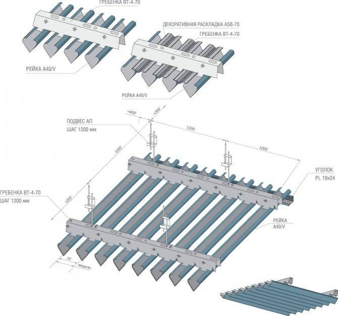 Монтаж реечных потолков своими руками— подробная инструкция с фото