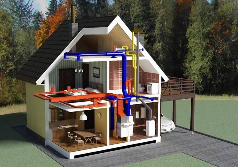 Принципиальная схема котельной частного дома – ставим тт котел