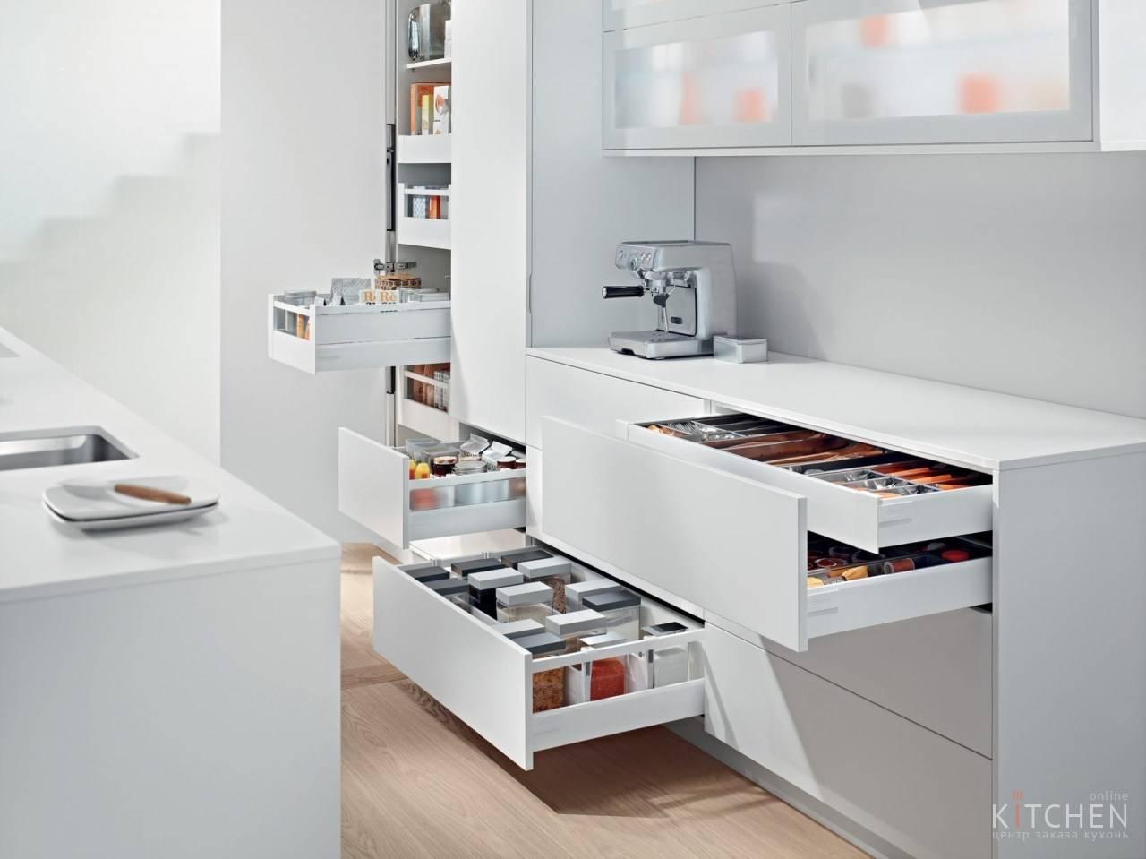Мебельная фурнитура blum— история, философия и продукция компании блюм