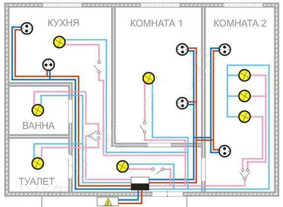 Делаем электропроводку в деревянном доме своими руками - инструкция, схемы, видео