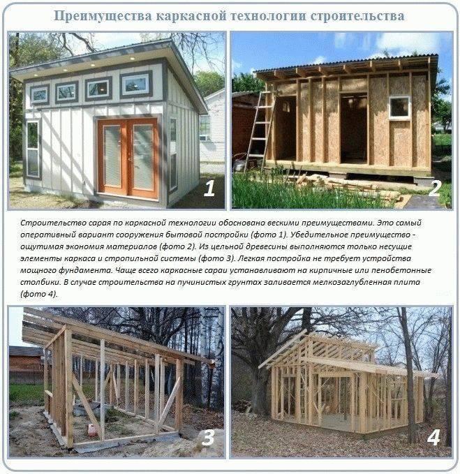 ➤ сарай своими руками: каркасный, деревянный, пошагово, фото и видео   мы строители ✔1