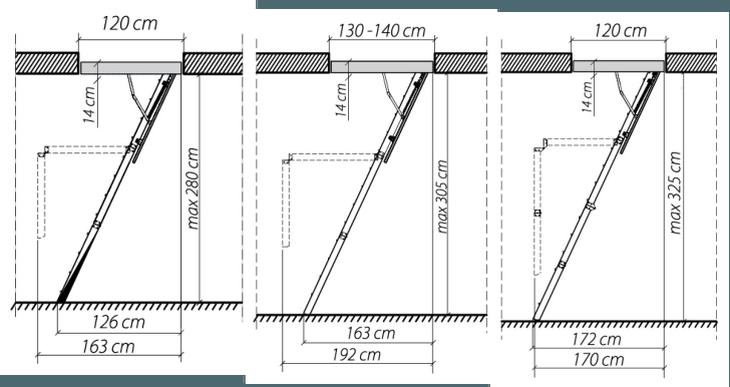 Люки на чердак с лестницей своими руками: особенности конструкций, размеры, пошаговая инструкция