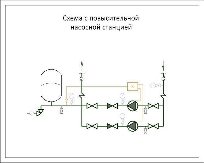 Как подключить гидроаккумулятор к погружному насосу - жми!