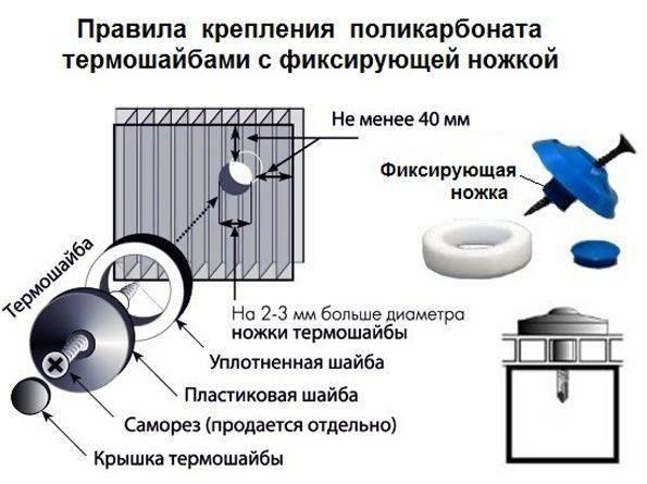 Монтаж поликарбоната на металлический каркас — инструкция