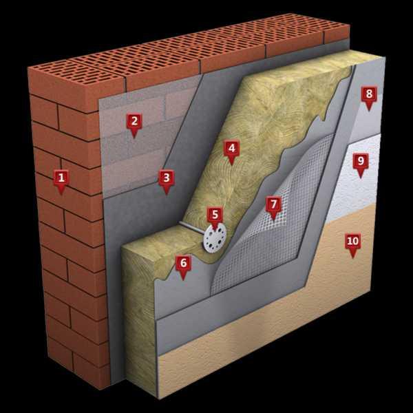 Утепление штукатурного фасада: какой материал лучше выбрать?