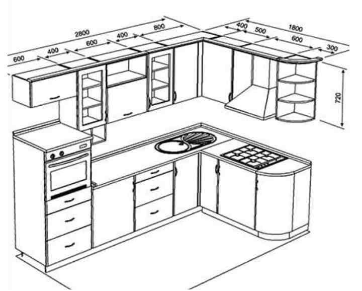 Как сэкономить на покупке кухонного гарнитура