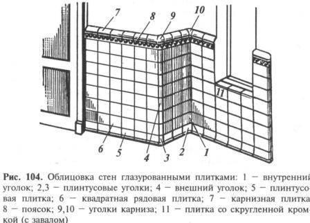 Укладка плитки на пол и стены: выполняем правильно
