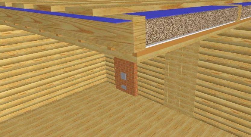 Утепление крыши бани своими руками