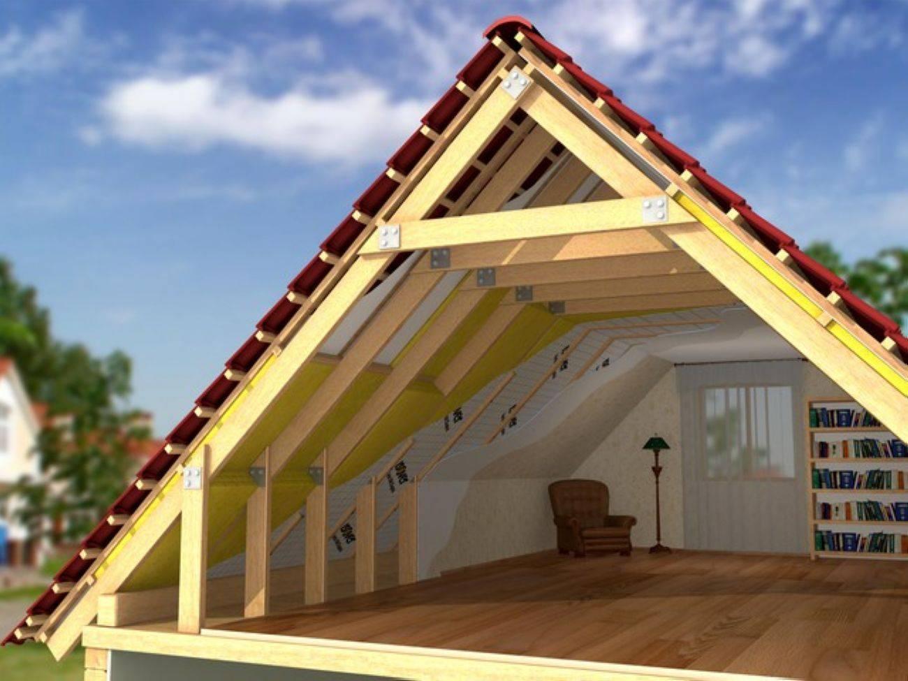 Мансардная крыша: особенности конструкций и планировка