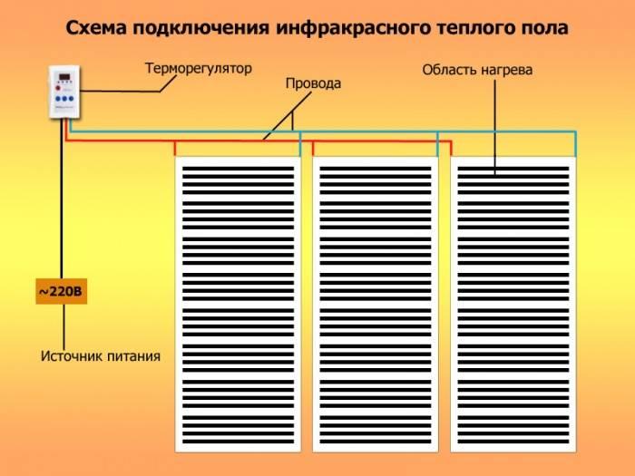 Теплый пол caleo (калео) пленочный, инфракрасный - советы по монтажу